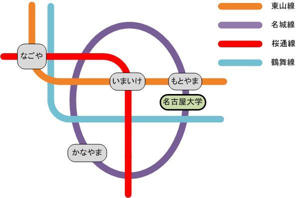 地下鉄路線の略図
